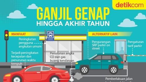 Ganjil-Genap DKI Sampai 2018