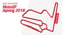 INFOGRAFIS: Data dan Fakta Jelang MotoGP Jepang
