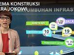 Dilema Konstruksi di Era Jokowi