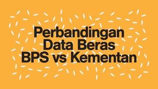 Perbandingan Data Beras vs Kementan
