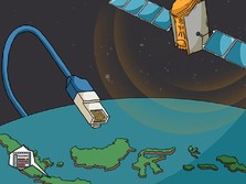 Hore... Tahun Ini Indonesia Bakal Merdeka Internet