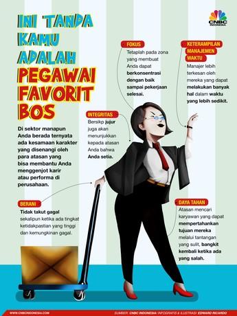 Ini 5 Karakter Pegawai Favorit Para Bos Perusahaan