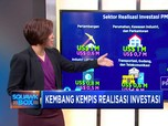 Q3 2018, Realisasi Investasi Melemah