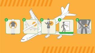 INFOG: Hal-hal yang Wajib Dipantau saat Naik Pesawat