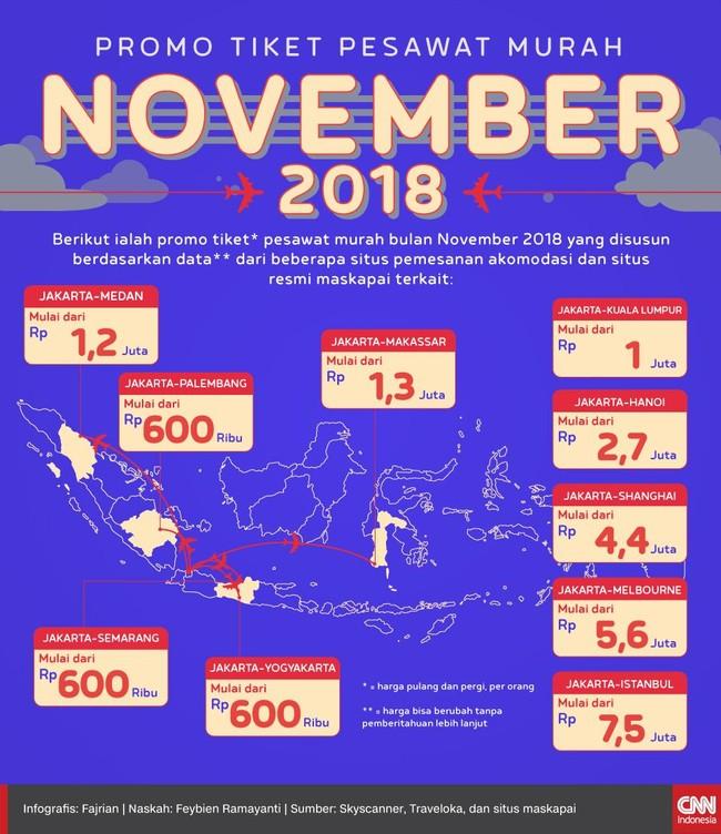 Infografis Tiket Pesawat Murah November 2018