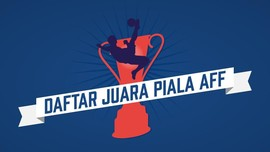 INFOGRAFIS: Daftar Juara Piala AFF