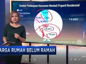 Harga rumah Belum Ramah, Benarkah?
