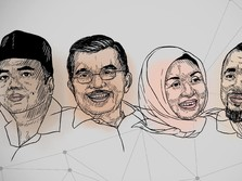 Barisan Bos Konglomerasi Kalla Group