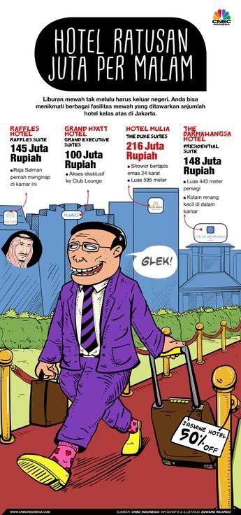 4 Hotel Mewah dengan Tarif Ratusan Juta per Malam di Jakarta