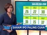 Menakar Cuan Saham IPO