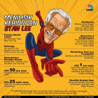 Catatan Hidup Stan Lee, Sang Legenda Marvel!