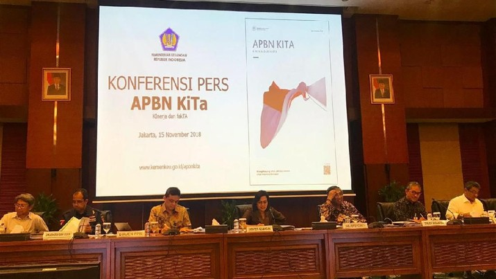 Berikut ulasan Tim Riset CNBC Indonesia terhadap perkembangan sejumlah pos belanja hingga akhir bulan lalu.