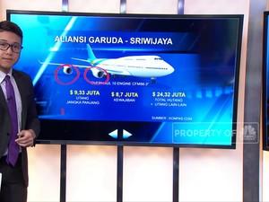 Cengkraman Garuda pada Sriwijaya
