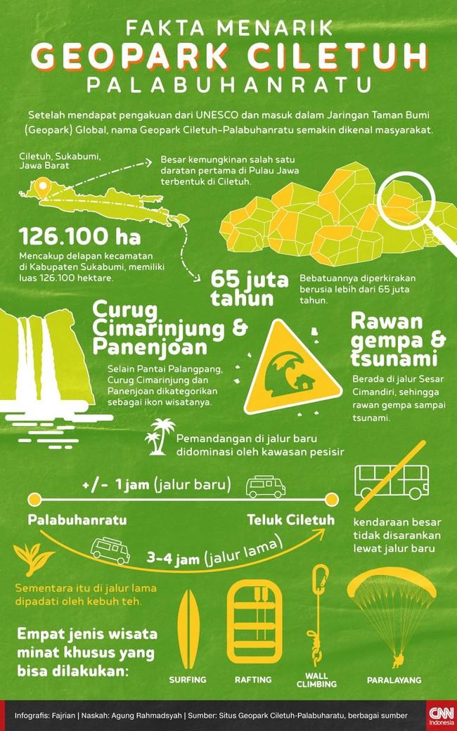 INFOGRAFIS: Fakta Menarik Geopark Ciletuh-Palabuhanratu
