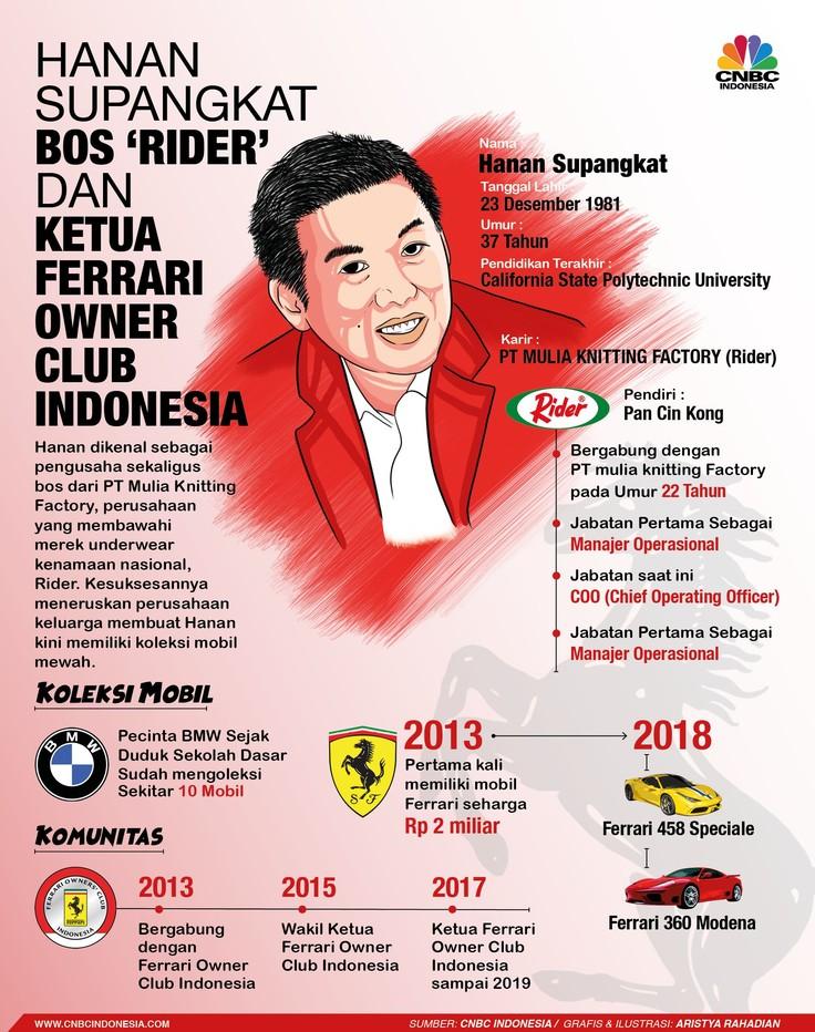 Pria Ini Bos Pakaian Dalam Rider Sekaligus Ketua Klub Ferrari