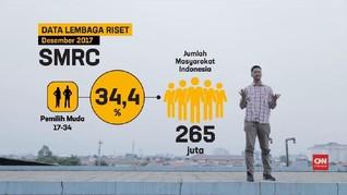 VIDEO: Kekuatan Pemilih Muda di Pilpres 2019