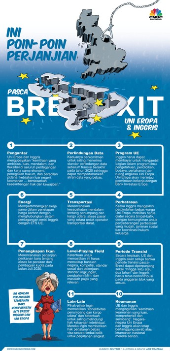 UE-Inggris Atur Relasi Dagang Pasca-Brexit, Ini Poin-poinnya
