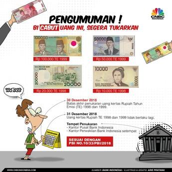 Pengumuman! BI Cabut Peredaran Uang ini, Segera Tukarkan