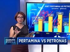Pertamina Masih Kalah dari Petronas