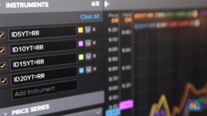 Tensi AS-China Naik Lagi, Harga Obligasi Kembali Terkoreksi
