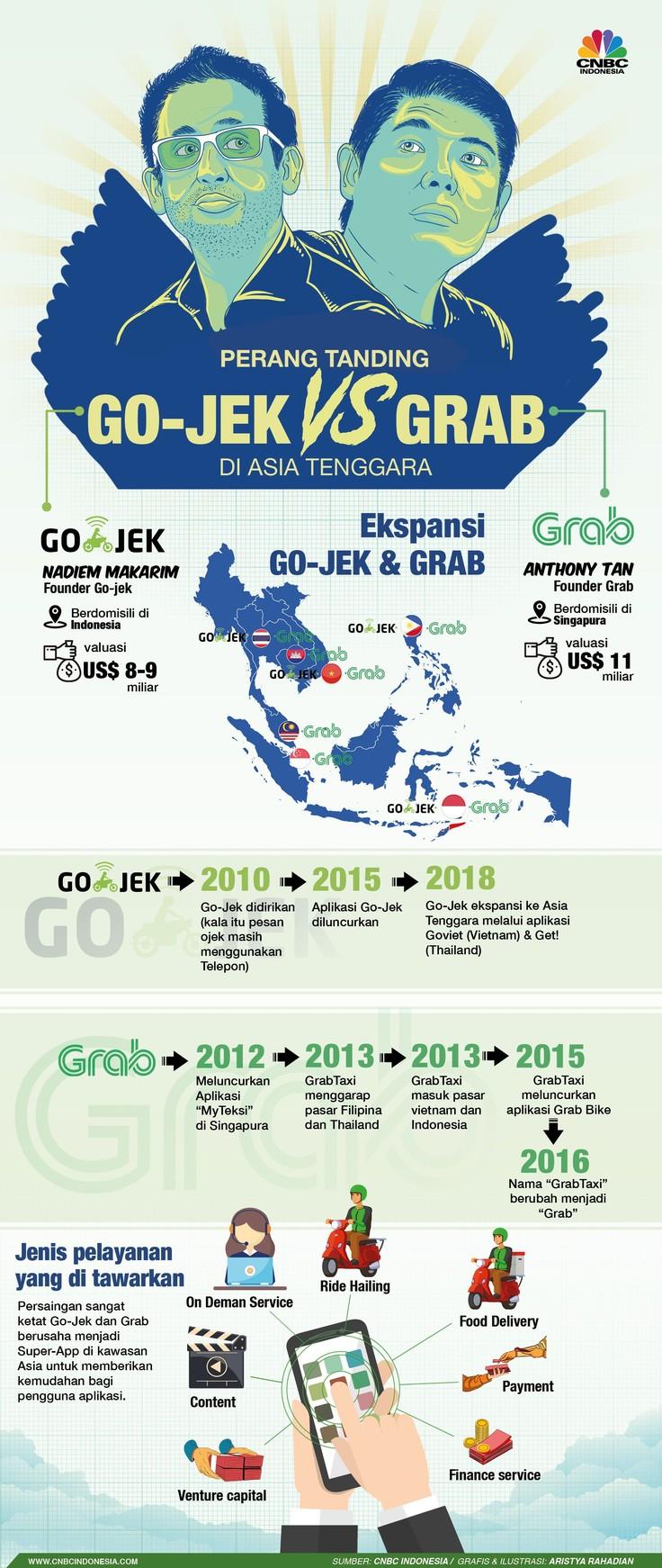Gojek Vs Grab, Siapa Paling Kuat se-Asia Tenggara?