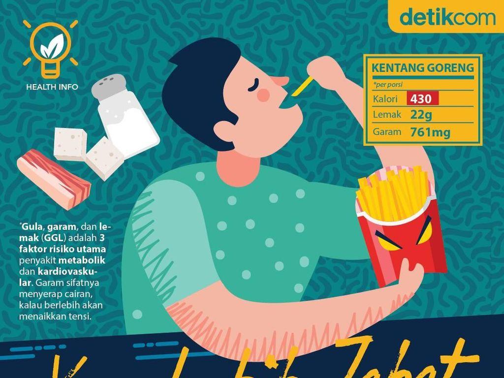 5 Makanan yang Lebih 'Jahat' dari Kentang Goreng