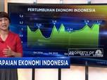 Capaian Ekonomi Pemerintahan Jokowi-JK
