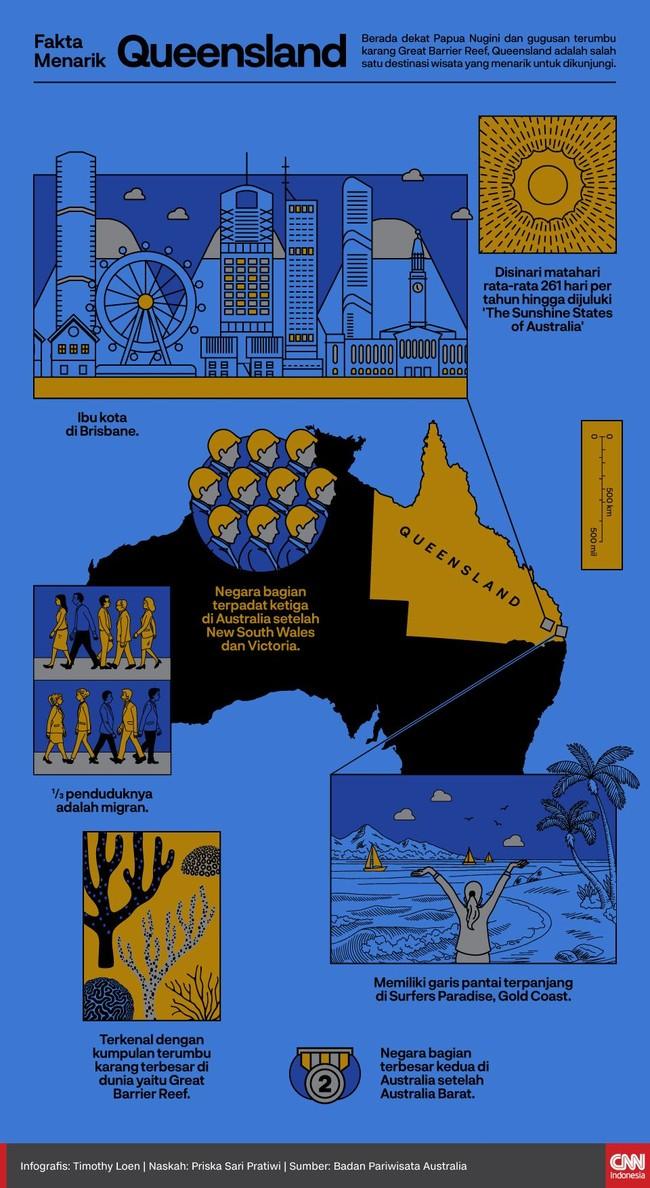 INFOGRAFIS: Fakta Menarik Queensland