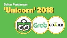 Daftar Pendanaan 'Unicorn' di 2018