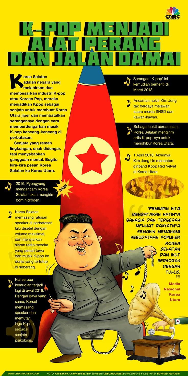Saat Kpop Jadi Senjata Perang Sekaligus Juru Damai