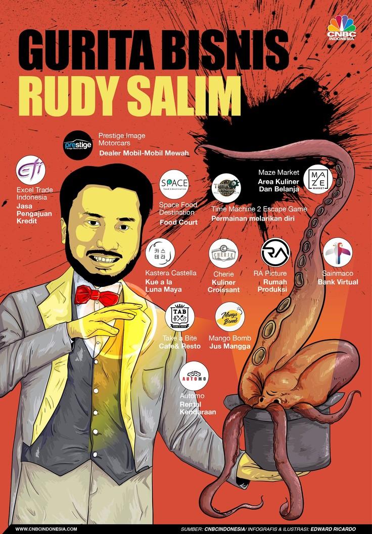 Ini Kerajaan Bisnis Rudy Salim, Si Juragan Mobil Mewah