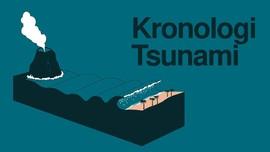 INFOGRAFIS: Kronologi Tsunami Hantam Banten dan Lampung