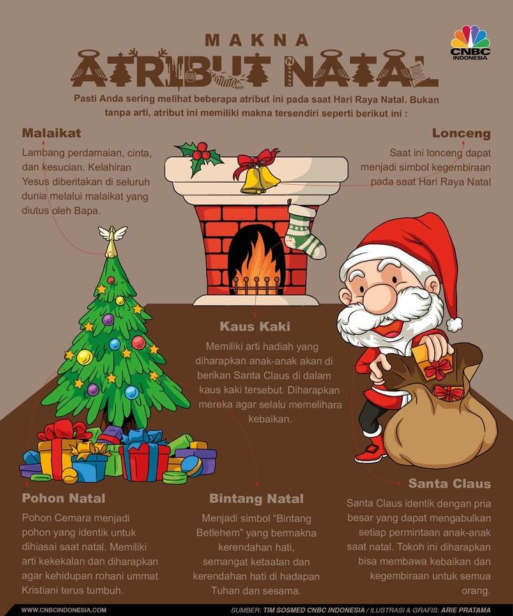 Perayaan Hari Natal kerap diwarnai sejumlah atribut.