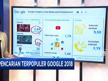 Ini Dia Pencarian Terpopuler Google 2018
