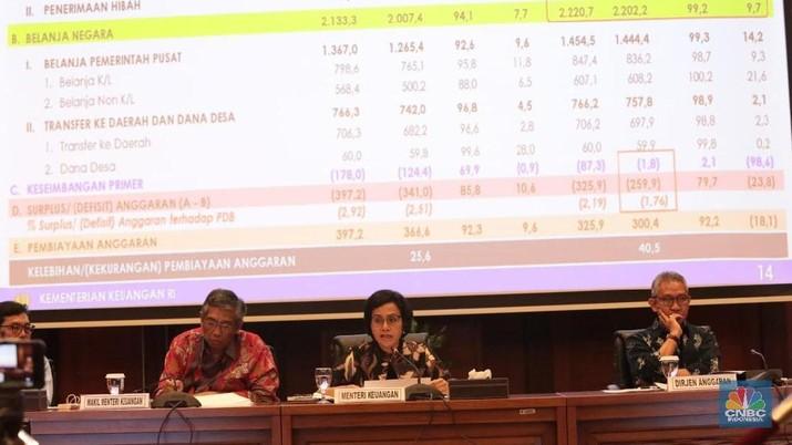 Pasar Masih Optimistis, Lelang SBN Diminati Rp 55,67 T