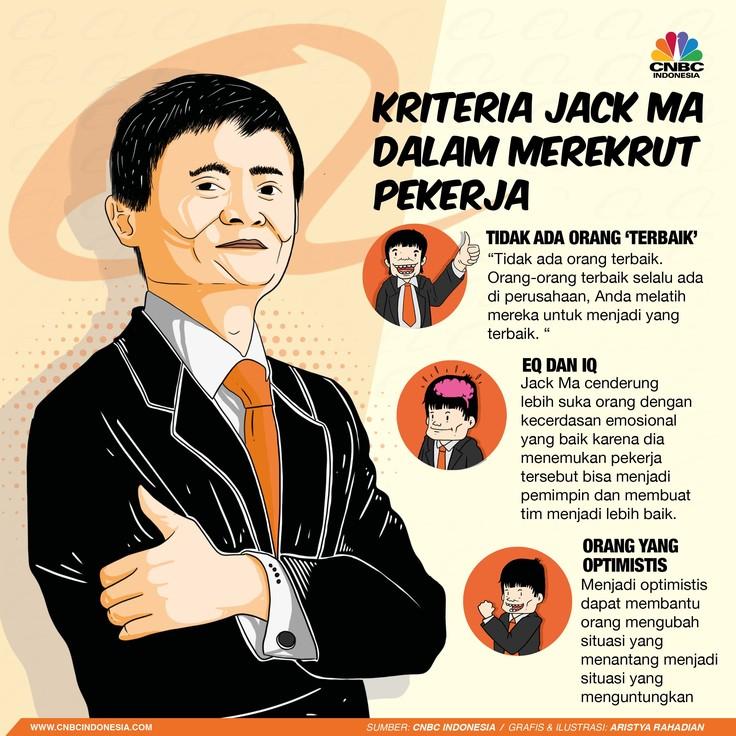 3 Kriteria Pegawai Idaman Jack Ma