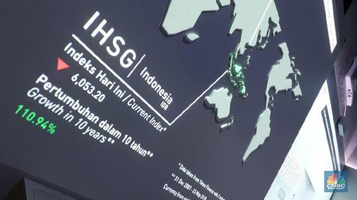 IHSG dan rupiah berhasil ditutup menguat pada perdagangan kemarin. Bagaimana dengan hari ini?