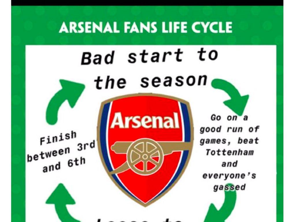 Mungkin seperti ini yang terjadi pada fans Arsenal setiap tahun, selalu finish tidak sebagai juara meski sempat berpotensi. Foto: istimewa