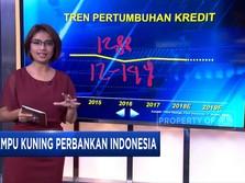 Lampu Kuning Perbankan Indonesia