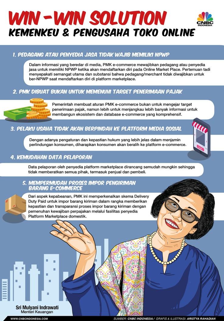 Win-win Solution Sri Mulyani dan Toko Online