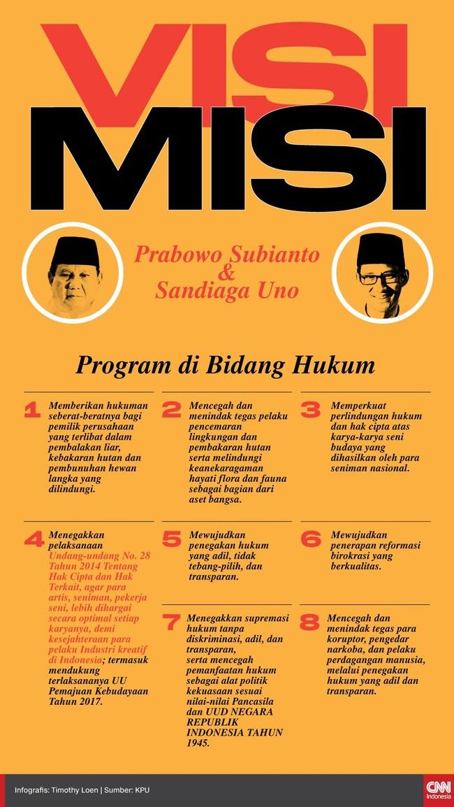 Debat Capres Perdana: Visi-Misi Prabowo-Sandi soal Hukum