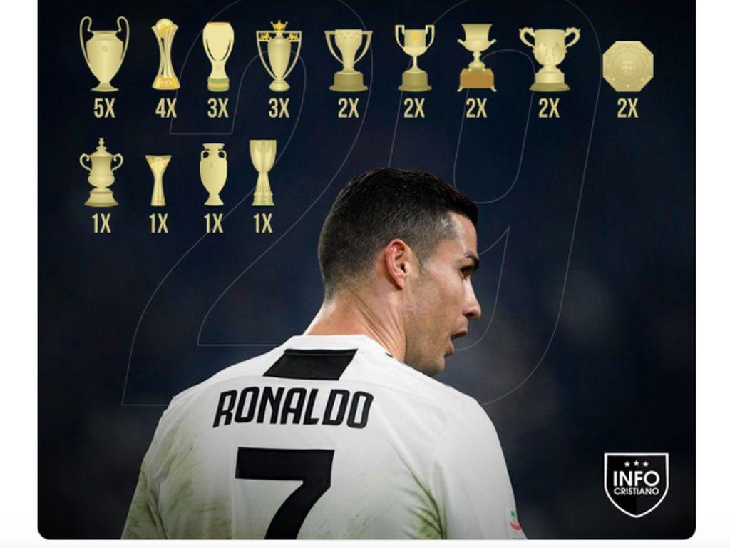 Ronaldo Berlimpah Trofi, Netizen Layangkan Puja-puji