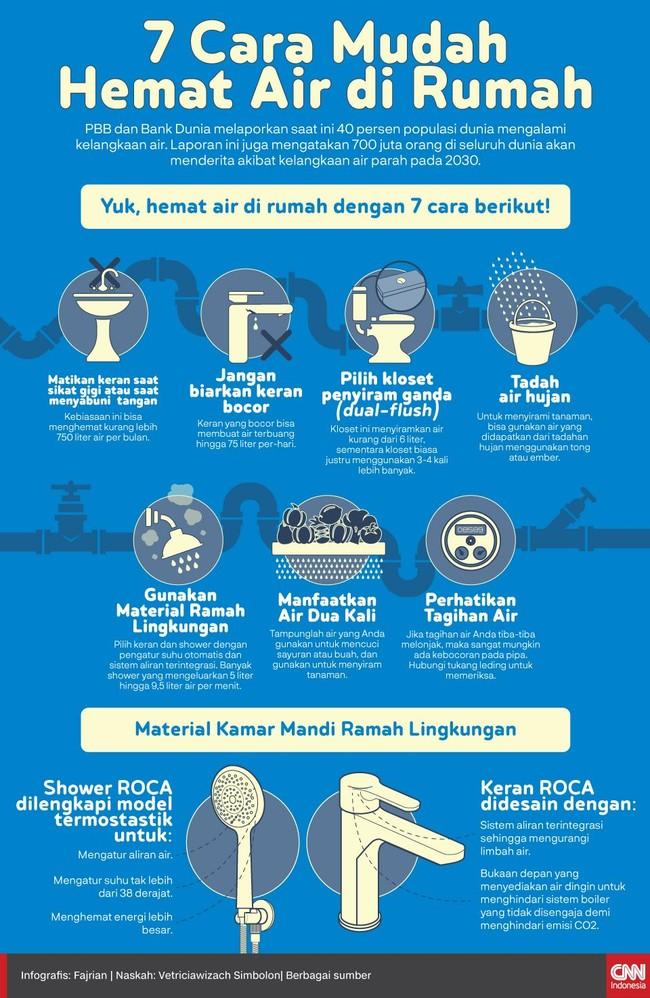 INFOGRAFIS: 7 Cara Mudah Hemat Air di Rumah