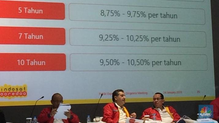 Terbitkan Obligasi Rp 10 T, Indosat Beri Kupon 8,5%-10,5%