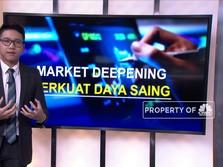 Perkuat Daya Saing dengan Pendalaman Pasar