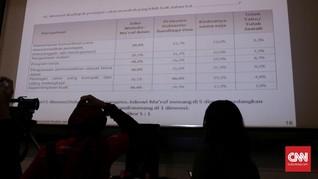 Soal Tudingan Ada Survei Curang, Denny JA Sebut LSI Kredibel