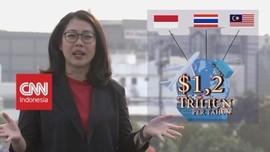 Pengaruh Local Currency Settlement terhadap Rupiah