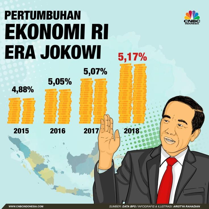 Badan Pusat Statistik (BPS) baru saja merilis pertumbuhan ekonomi Indonesia di 2018. Hasilnya, ekonomi 'hanya' tumbuh 5,17% di 2018.