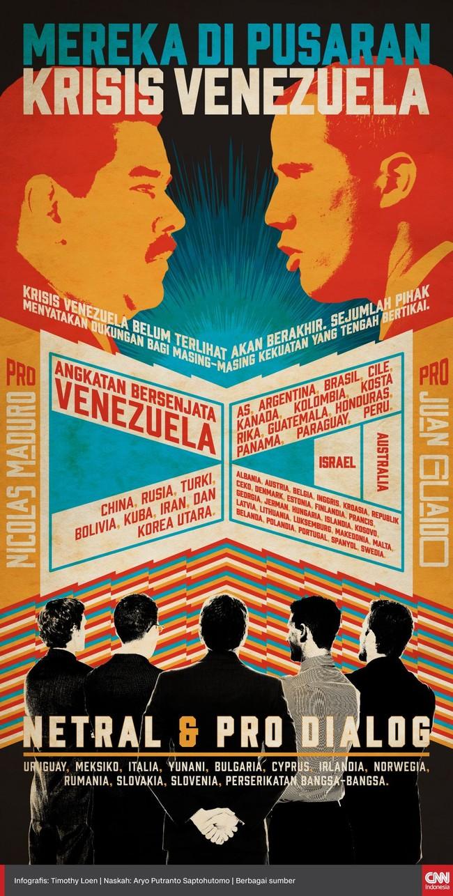 INFOGRAFIS: Mereka di Pusaran Krisis Venezuela