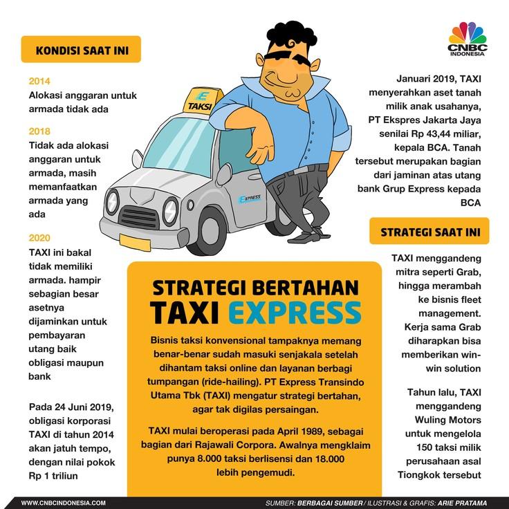 Express Berjuang Bertahan di Tengah Serbuan Taksi Online